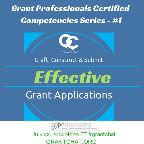 Preview Questions: Effective Grant Applications