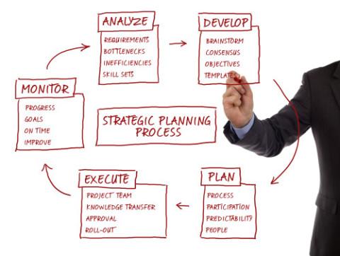 Organizational Development and Grants