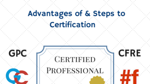 Awareness of Professional Certifications