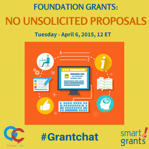 Question Preview: Foundation Grants: No Unsolicited Proposals
