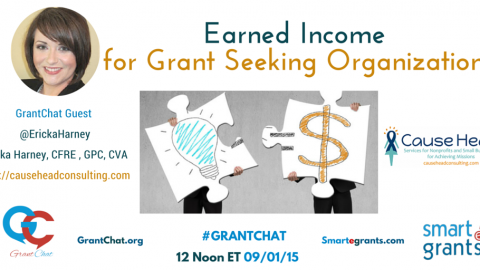 Question Preview: Earned Income