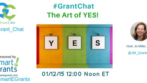 Question Preview: Art of Yes